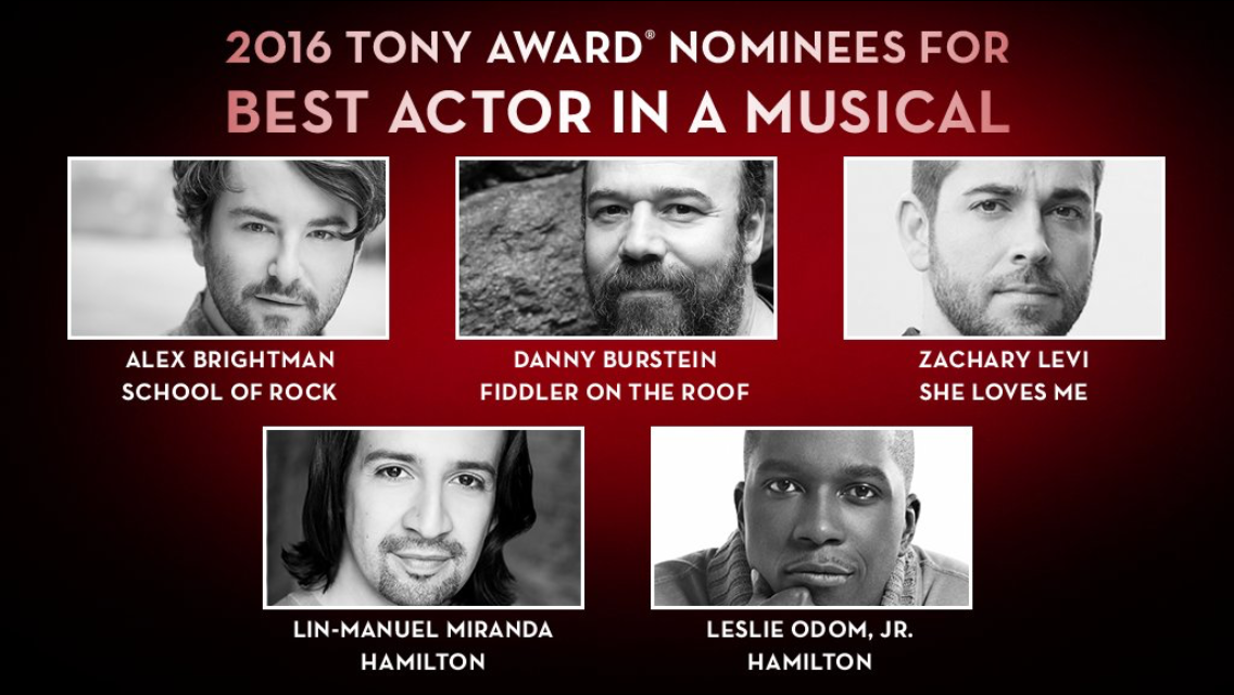 Who I Think Will be Nominated for a Tony 2016 (and Who