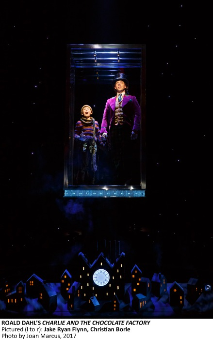 Charlie and the Chocolate Factory Lunt Fontane Theatre